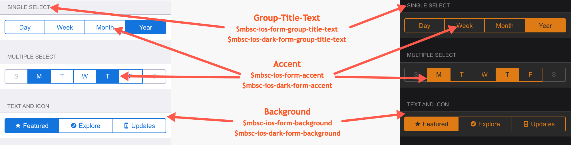 iOS theme variables for the Segmented component