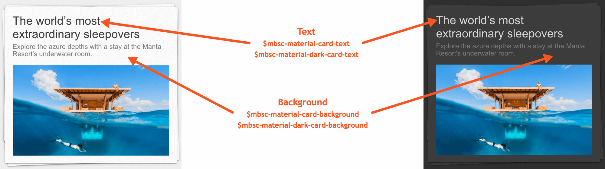 Indication on what the color variables affect