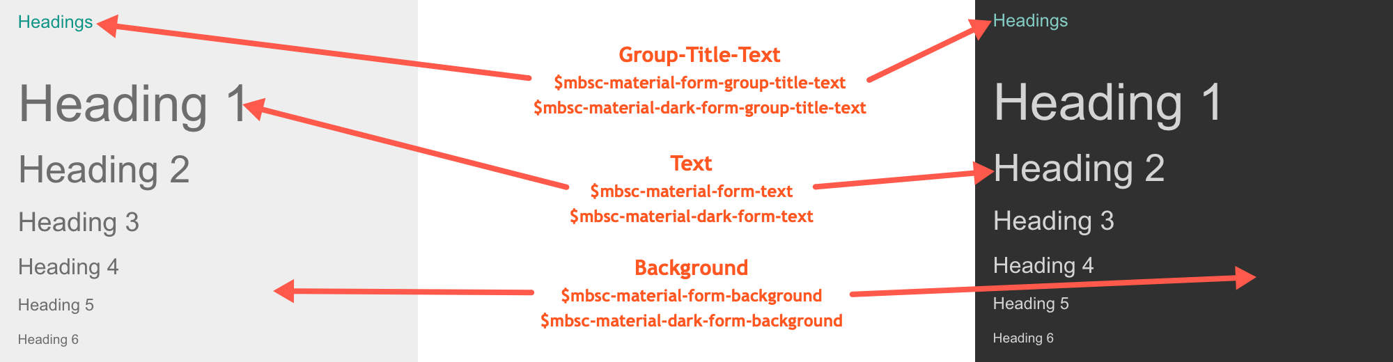 Material theme variables for the Groups component