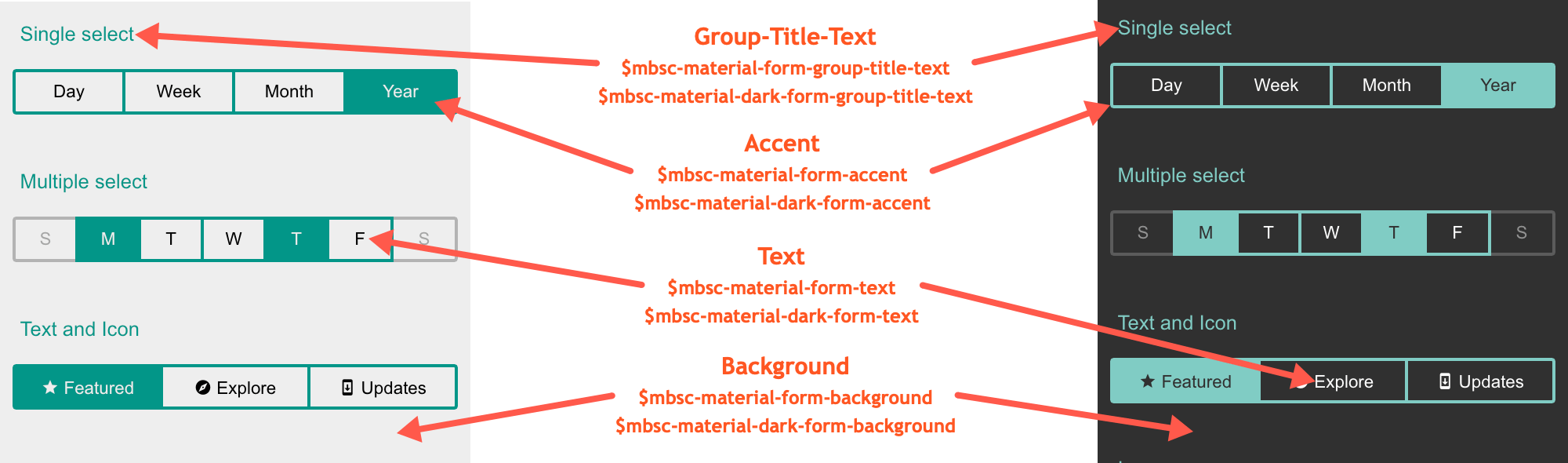 Material theme variables for the Segmented component