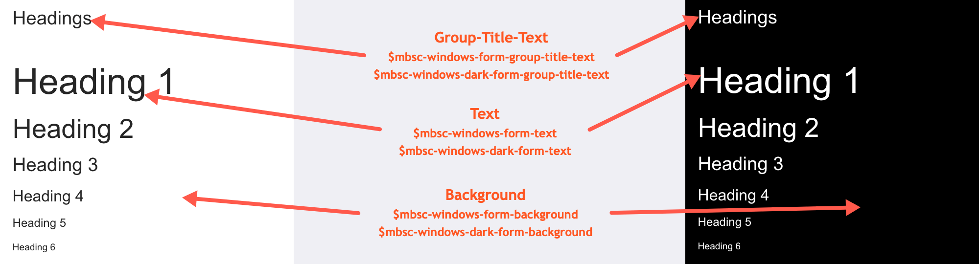 Windows theme variables for the Groups component